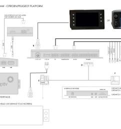 peugeot navigation wiring diagram illustration of wiring peugeot 407 wiring diagram pdf [ 3507 x 2480 Pixel ]
