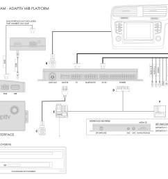skoda octavia estate fuse box website flowchart template skoda auto wiring diagram [ 3507 x 2480 Pixel ]