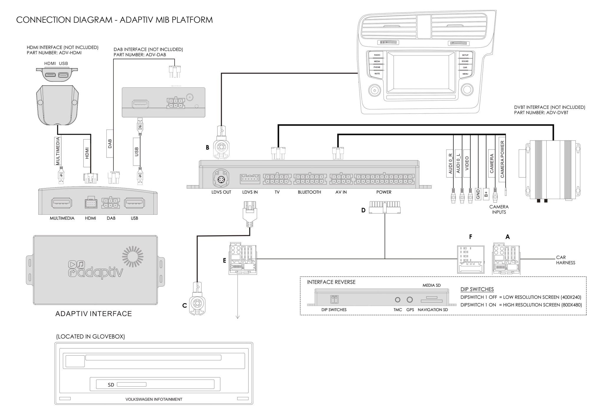 hight resolution of skoda octavia estate fuse box website flowchart template skoda auto wiring diagram