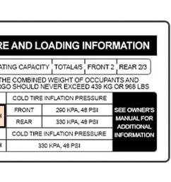 how to find your tire size and rating [ 1690 x 483 Pixel ]