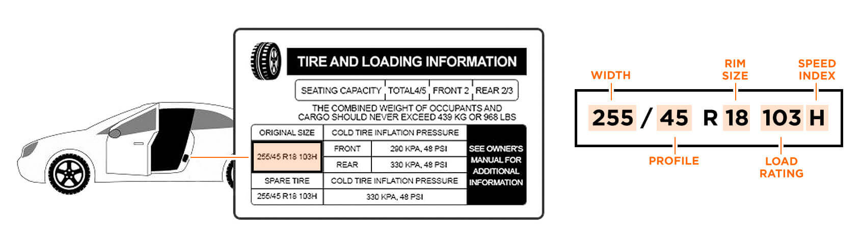 hight resolution of how to find your tire size and rating