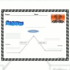 Plot Diagram Activity Three Way Switch Wiring Diagrams One Light Rikki Tikki Tavi Using Story Elements By Play
