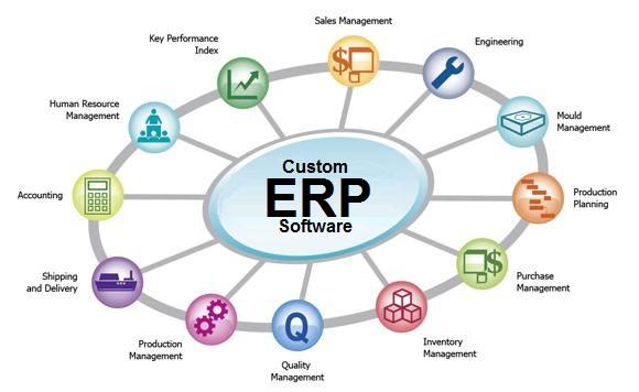 ¿Cómo evolucionarán los sistemas ERP de aquí a 5 años?