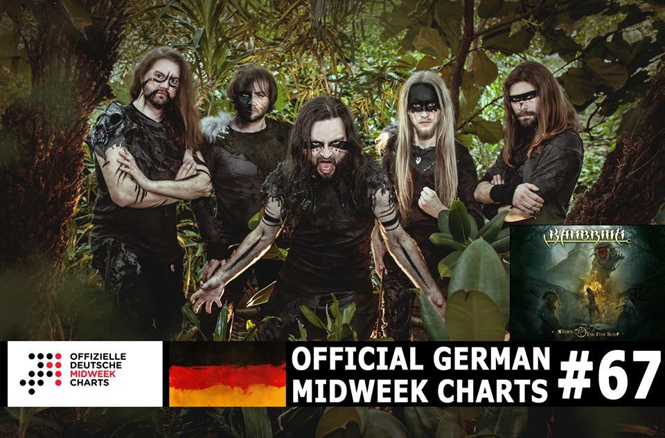 Album Charts