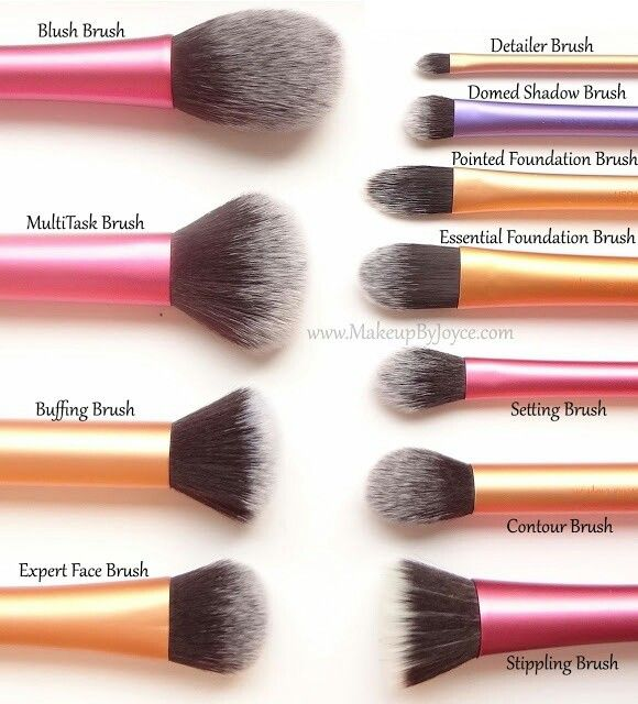 04f289e0133960af0ea5b4bc70d5e1fa--makeup-brush-guide-makeup-tips