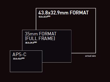 Fujifilm GFX 50S.