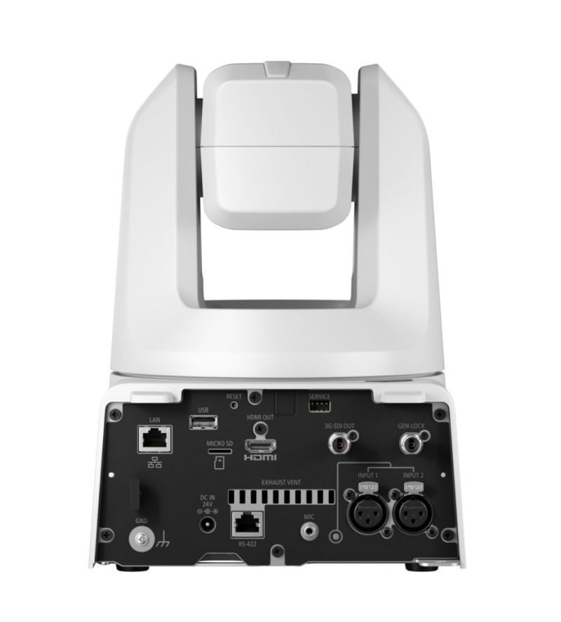 Canon PTZ-kameraer