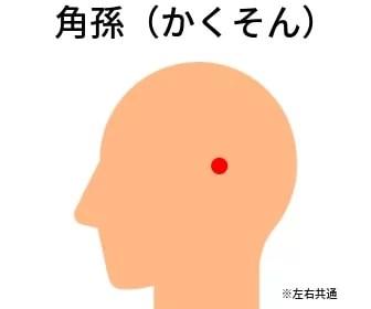 頭皮のツボ:角孫(かくそん)