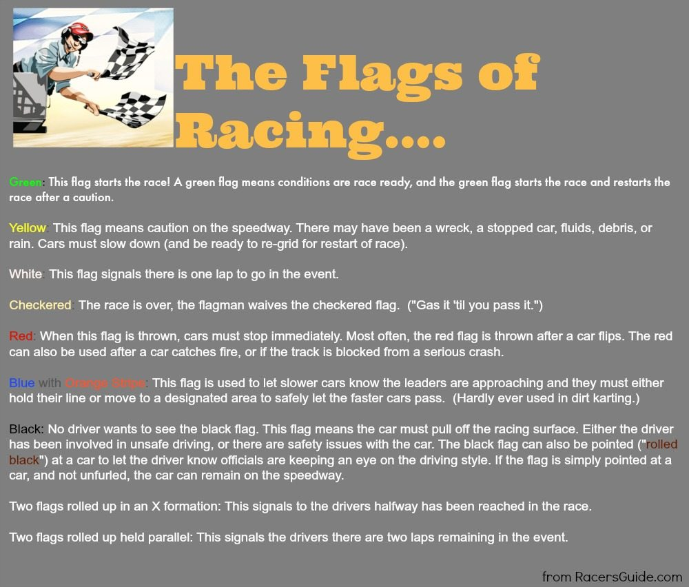 Flags of Racing