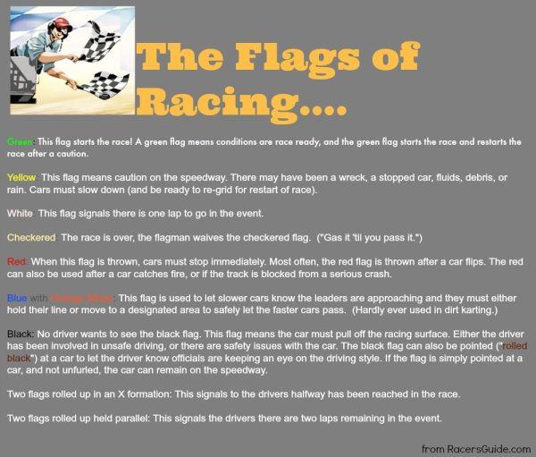 Flags of Racing