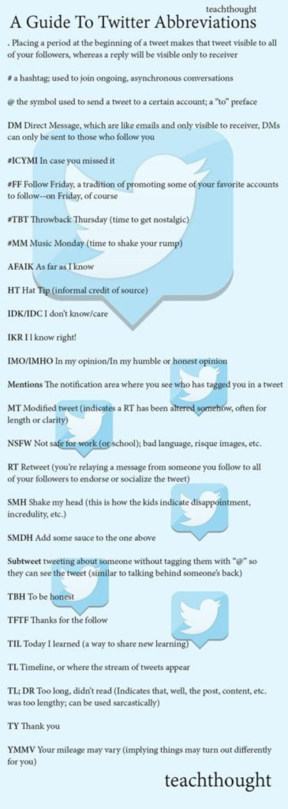 a guide to twitter