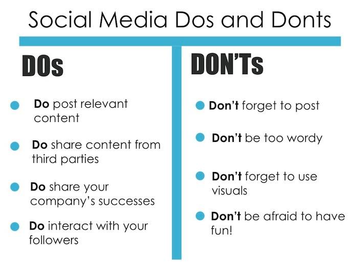 social media do's and don'ts chart