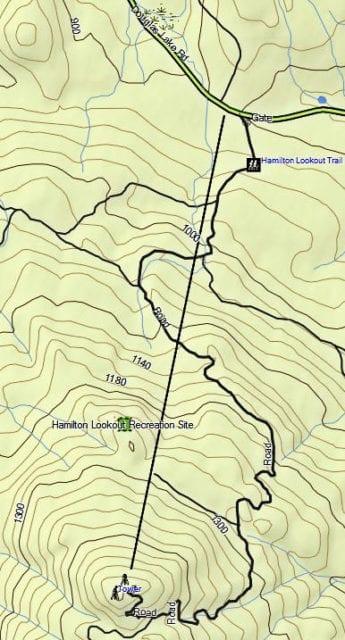 mount hamilton-road