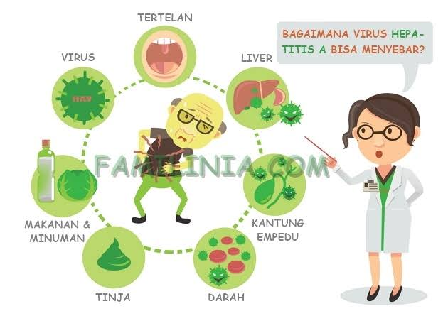 53 Siswa SMPN 4 Banjarbaru Diduga Terpapar Hepatitis A, 20 ...