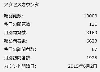 20151123_pv10000-