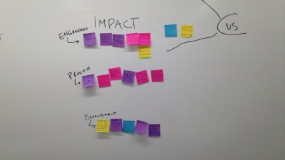 Teaching Data Storytelling for Civic Impact