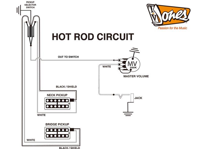 Gretsch Wiring Schematic : 24 Wiring Diagram Images