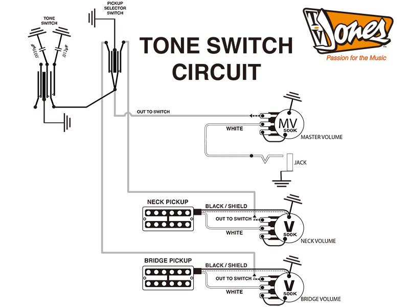 gretsch wiring diagram fisher snow plow solenoid and schematics guitar pick up diagrams library source basic control guide switch circuit