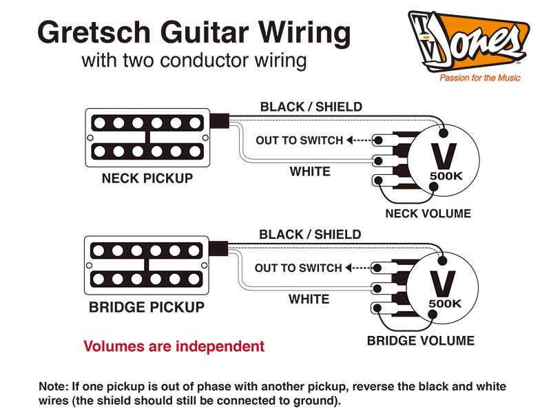 Tv Jones Pickup Wiring Diagram : 30 Wiring Diagram Images