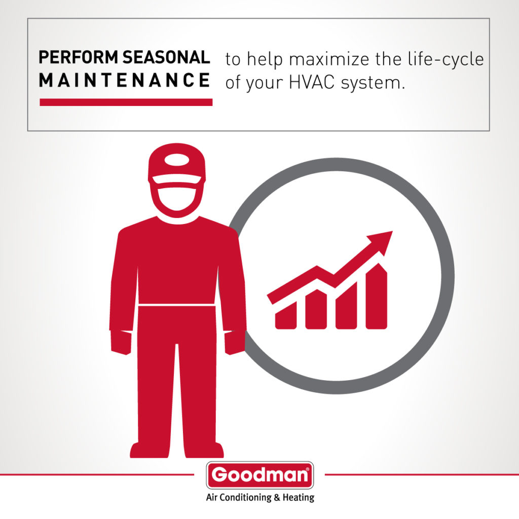 goodman_infographic-hvac-maintence
