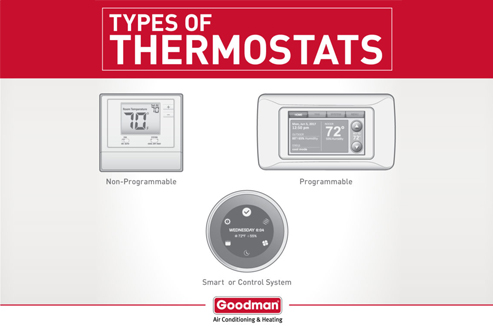 goodman_infographic_thermostats
