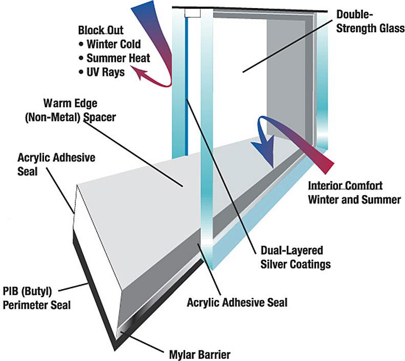 amerimax-window-energy-efficiency-illustration