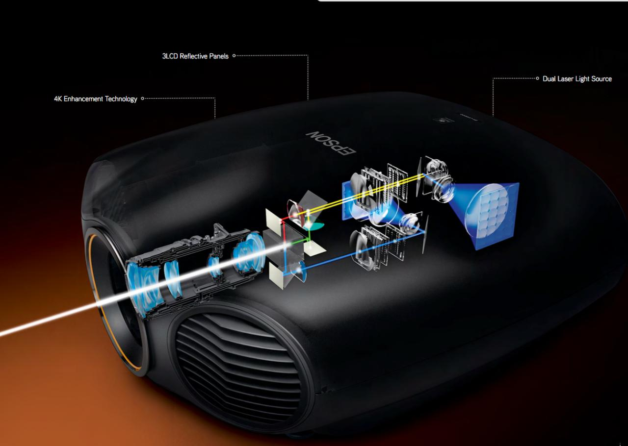 Home Theater Projectors K Amp W Audio