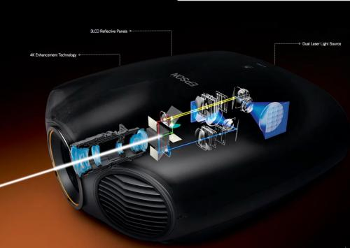 small resolution of home theater projectors k w audio home theatre projector wiring diagram home theater projector wiring