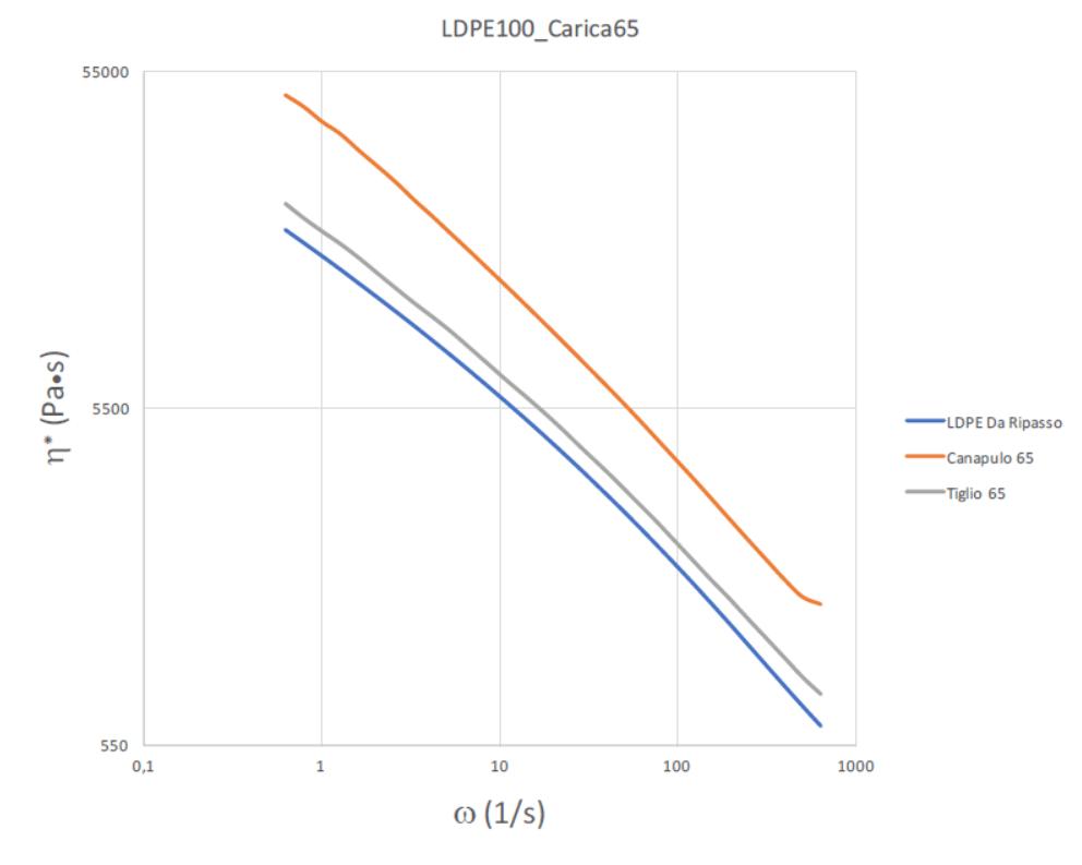 medium resolution of results