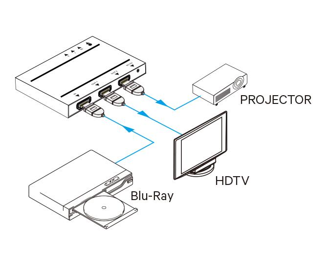 UltraSlim 4K HDMI 2-Port Distribution Amplifier