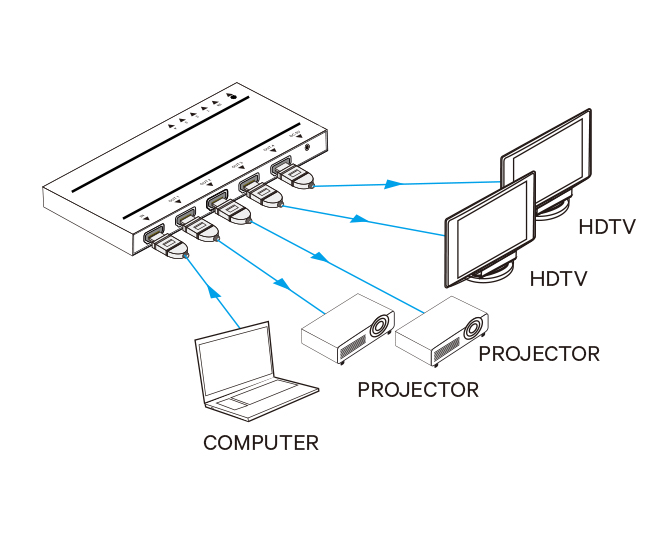 UltraSlim 4K HDMI 4-Port Distribution Amplifier