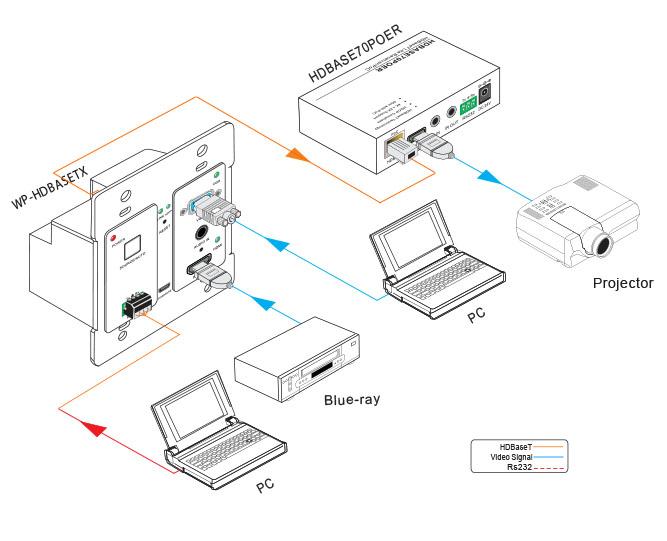 4K HDMI & VGA Wall Plate Transmitter Over HDBaseT™