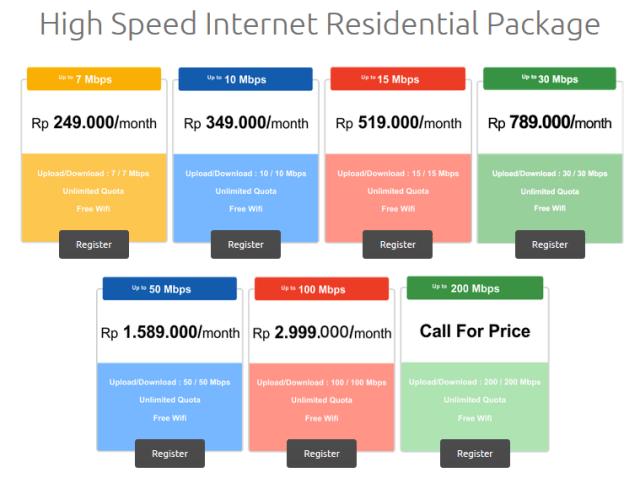 harga paket internet mncplay 2017