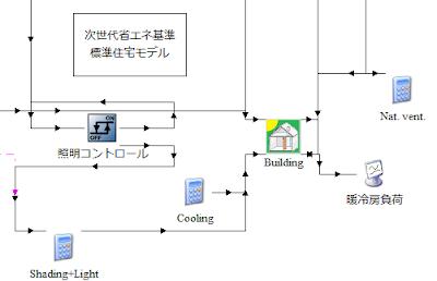 テキストで日本語表示