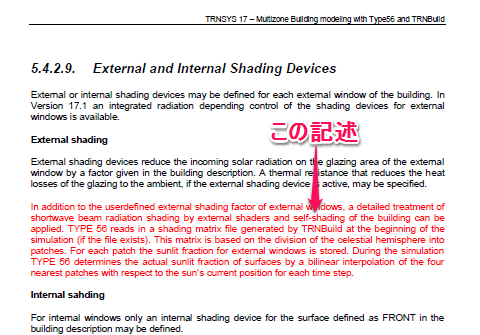 ドキュメント 5.4.2.9 External and Internal Shasing Devices