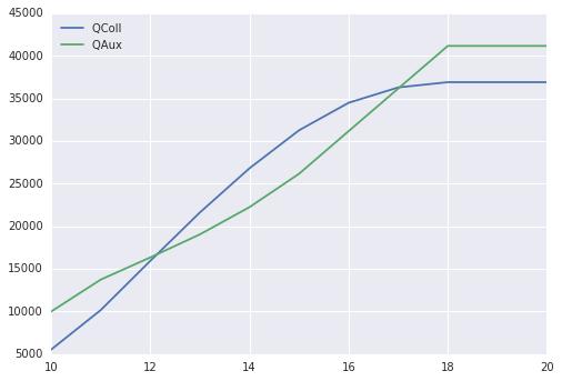 Pythonで描いたグラフ
