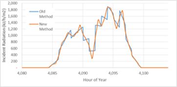 日射量の計算