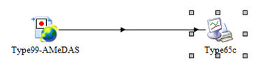 Type99-AMeDAS, Type65を接続