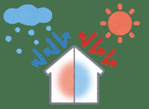 TRNSYSで内断熱と外断熱は計算できる?