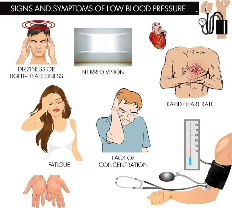 What Is Low Blood Pressure & How To Normalize It?