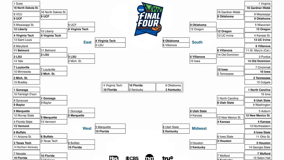 NCAA reportedly might release a 68-team tournament bracket