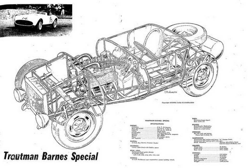 Flathead Racing Engines Within Diagram Wiring And Engine