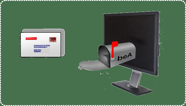 Details zum Gesetz zur Förderung des elektronischen Rechtsverkehrs mit den Gerichten (FördERV), besonderes elektronisches Anwaltspostfach / beA der BRAK / Bundesrechtsanwaltskammer