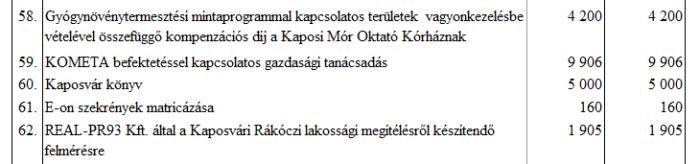 kaposvar_konyv