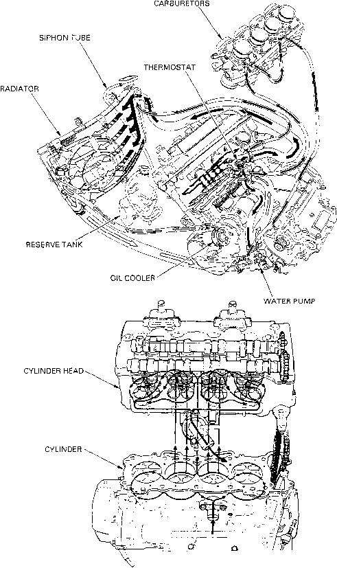 Evaporative Emission Carburetor Air Vent Evap Cav Solenoid