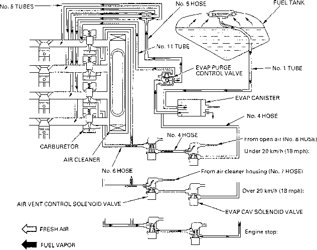 2005 Cbr600rr Wiring Diagram Service Manual 2004 Cbr600rr