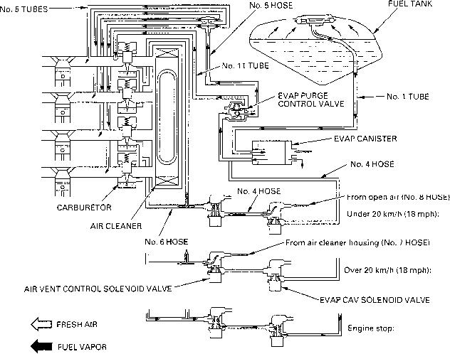 cbr 600 engine diagram diagrams auto parts catalog and