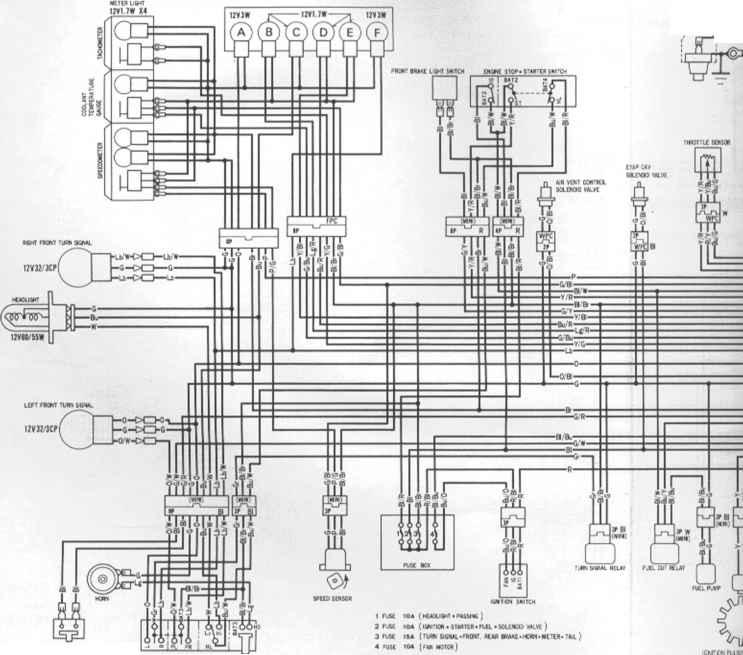 1996 cbr 600 honda wiring diagram