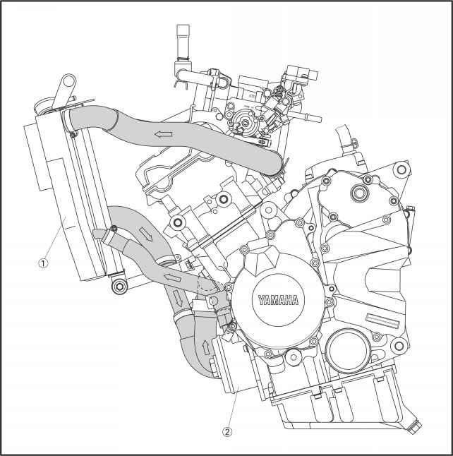 Cooling System Dirt Bike 2 Stroke Engine Diagram Html