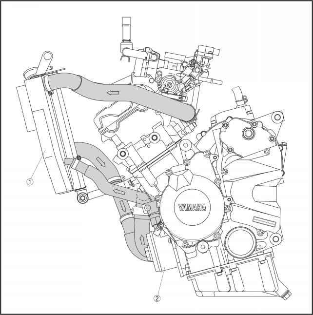 suzuki motorcycle engine coolant